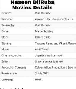Haseen Dilruba Hindi Movies